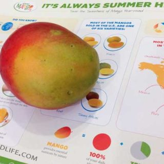Some Real Facts About Mango