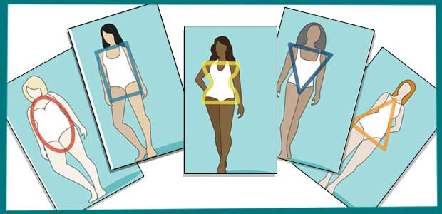 Define your body type looking at highest and lowest measurement numbers